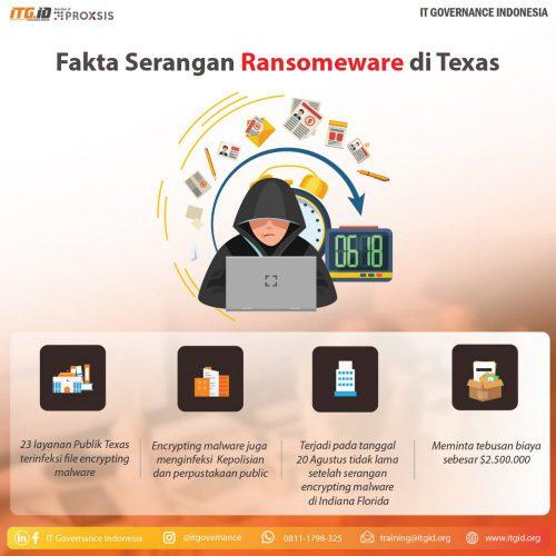 Serangan Ransomware di Texas Terkoordinasi dan Pernah Terjadi di Berbagai Negara