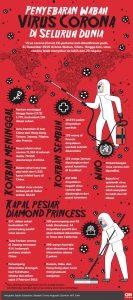 Bagaimana coronavirus berdampak pada ekonomi Texas